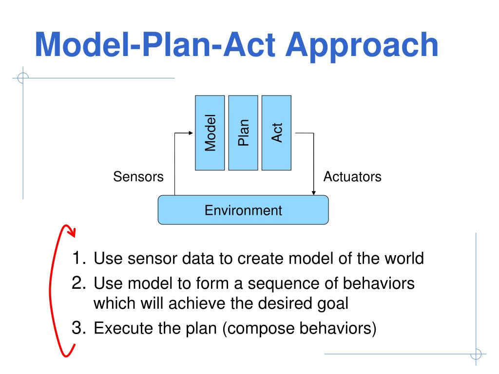 Model-Plan-Act Approach