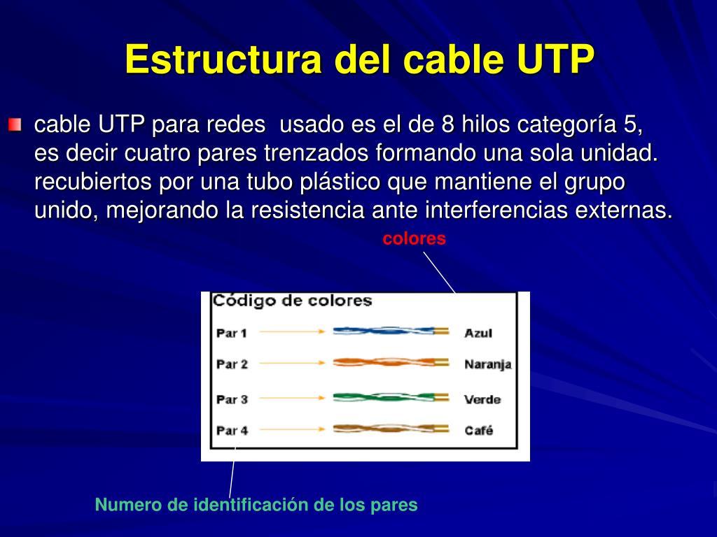 Estructura del cable UTP