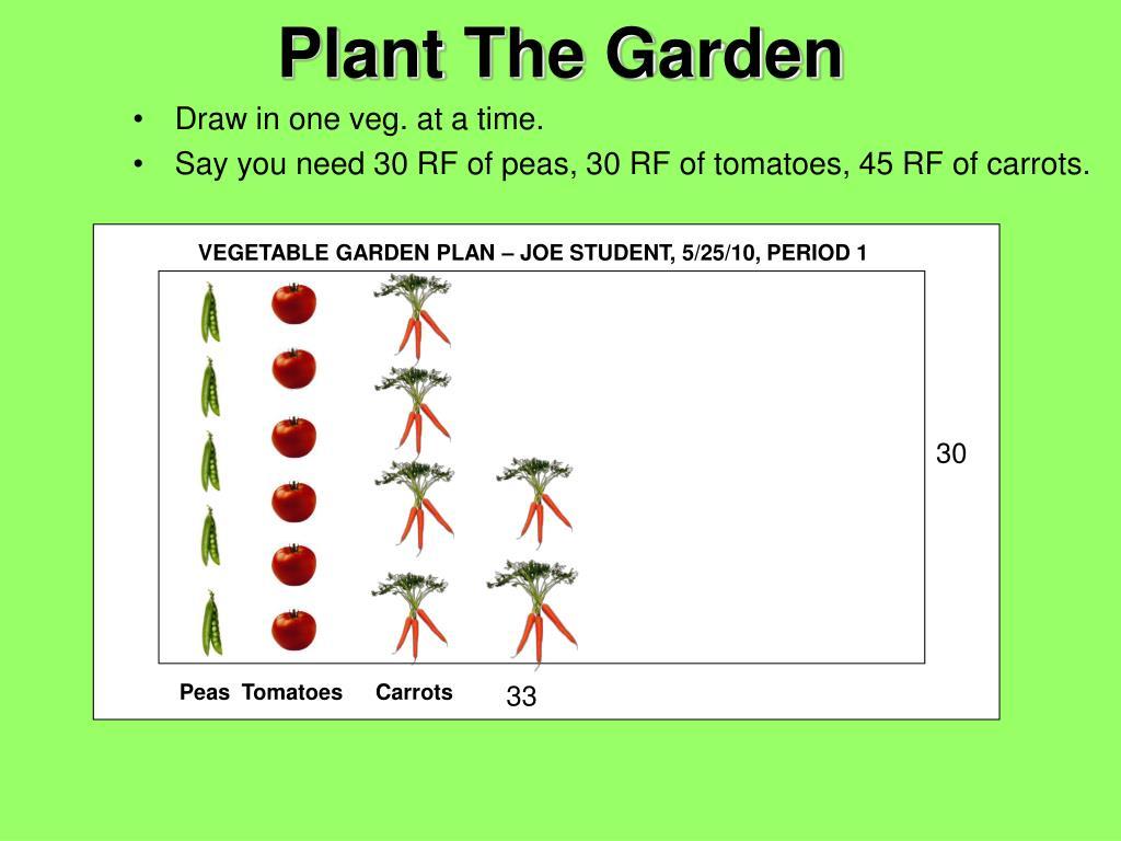 Plant The Garden