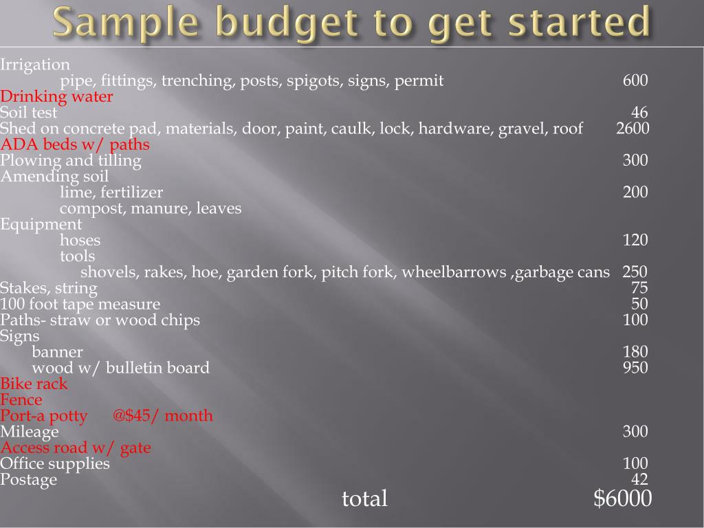 Sample budget to get started