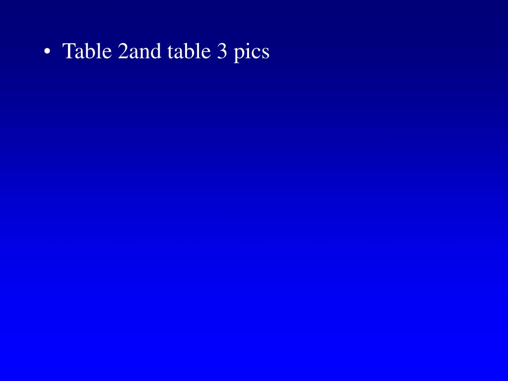 Table 2and table 3 pics