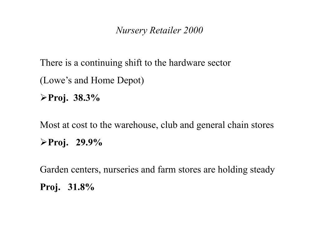 Nursery Retailer 2000