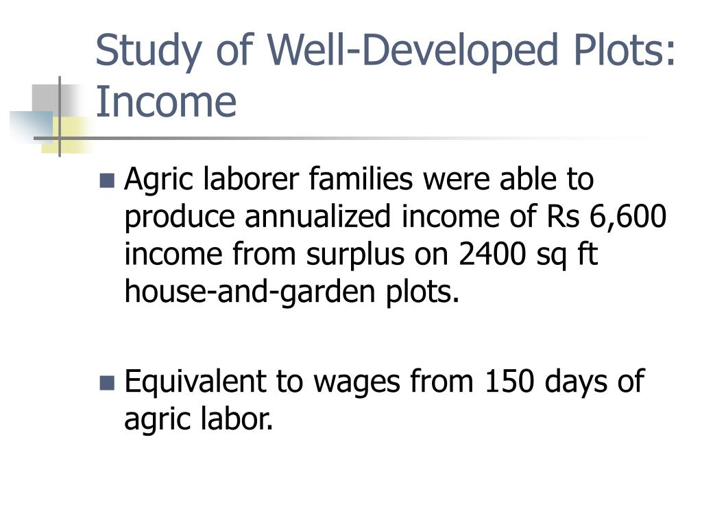 Study of Well-Developed Plots: Income
