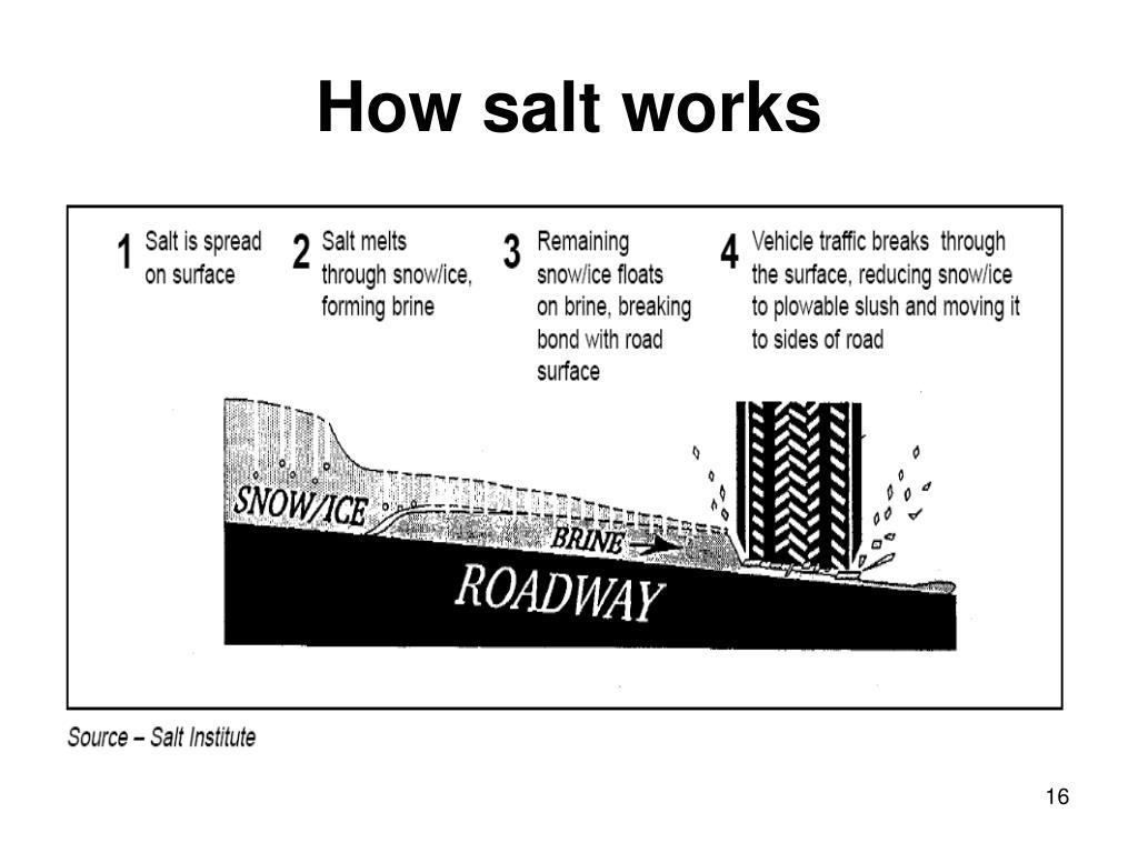 How salt works