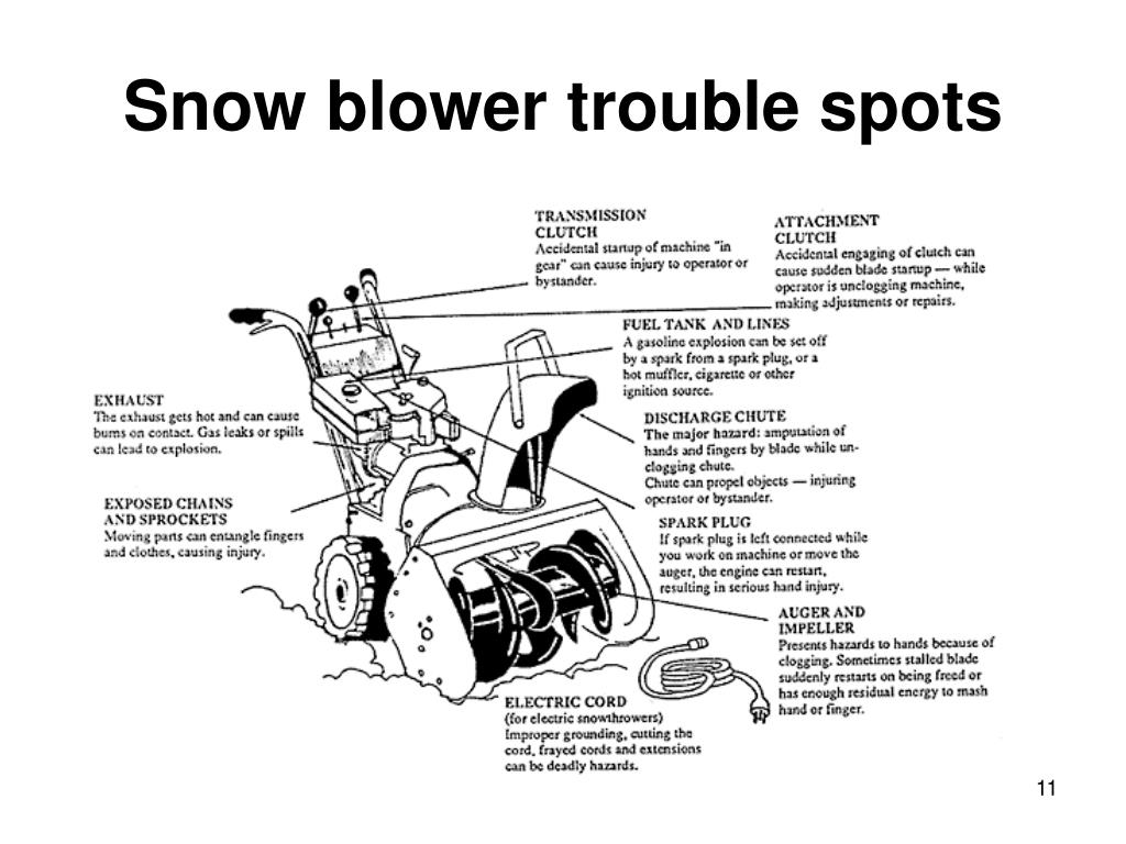 Snow blower trouble spots
