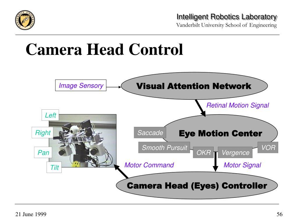 Camera Head Control