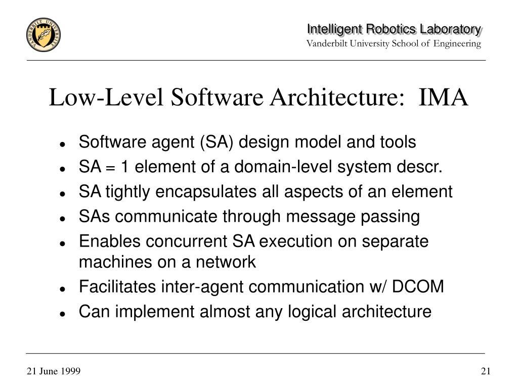 Low-Level Software Architecture:  IMA