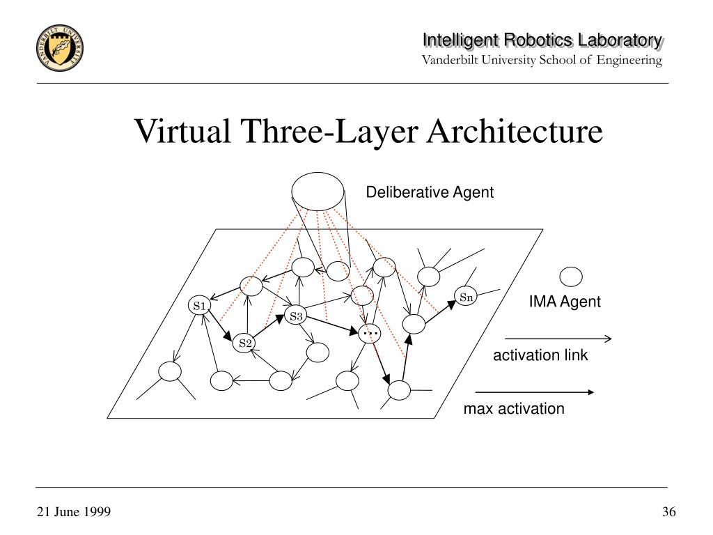 Virtual Three-Layer Architecture