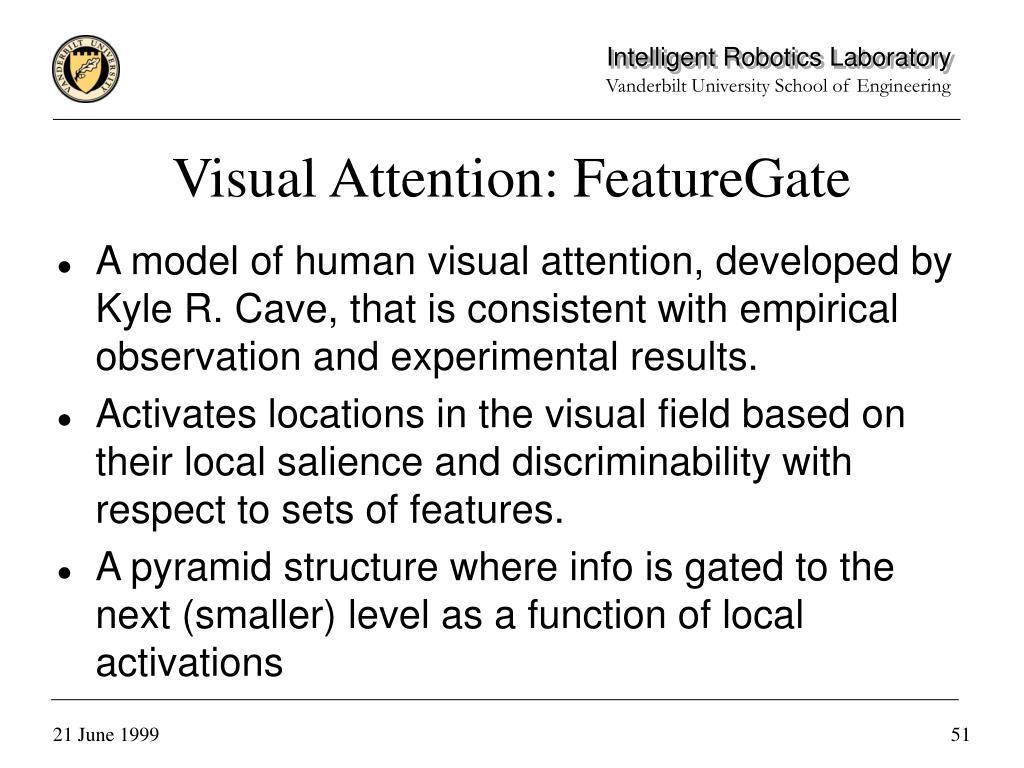 Visual Attention: FeatureGate
