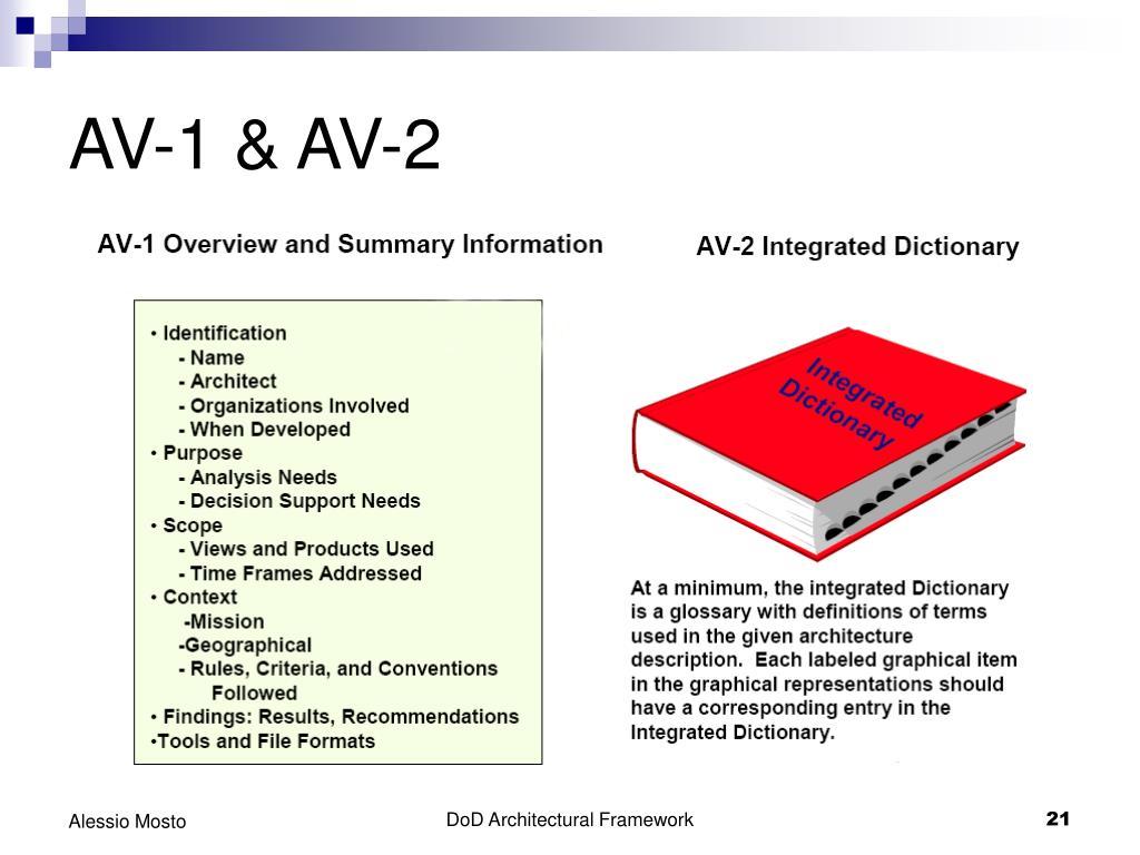 AV-1 & AV-2