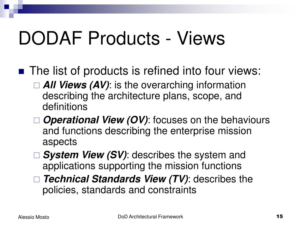 DODAF Products