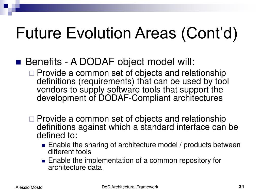 Future Evolution Areas (Cont'd)