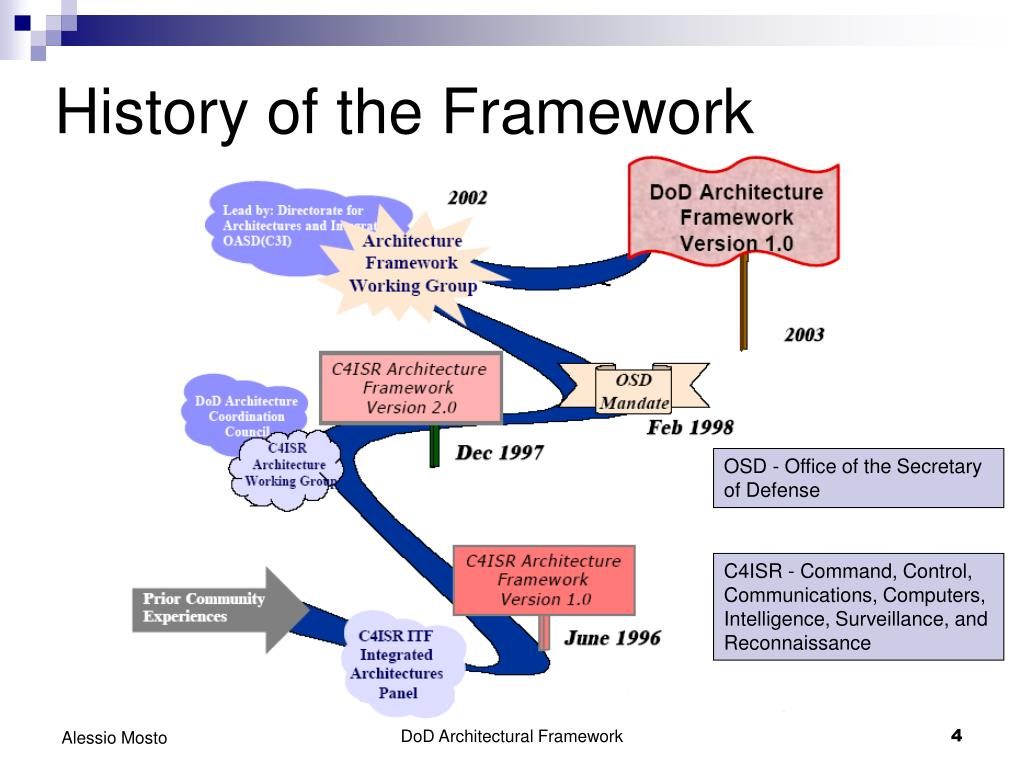 History of the Framework