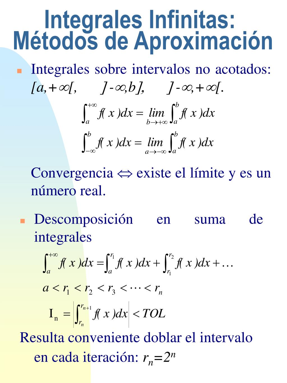 Integrales Infinitas: