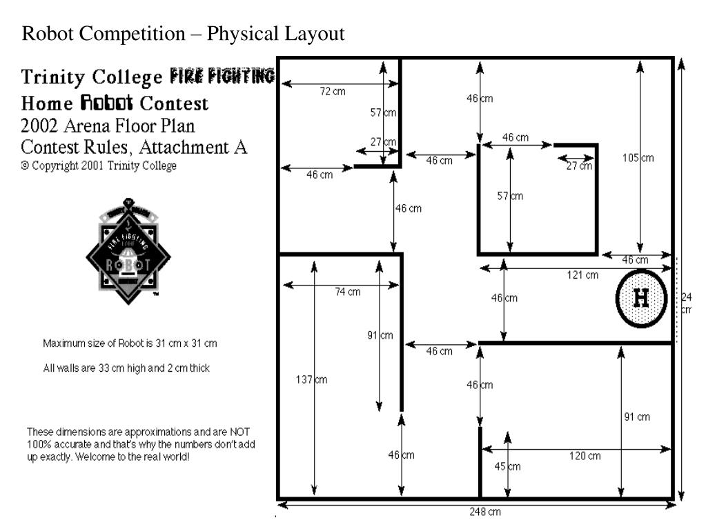 Robot Competition – Physical Layout