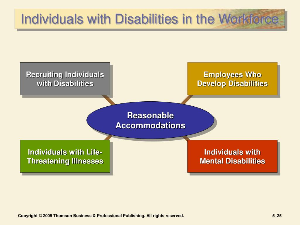 individuals with disabilities essay Free sample disability individual essay on support individuals with multiple conditions and/or disabilities.