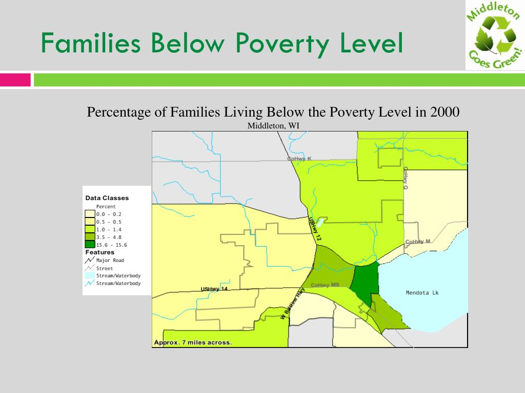 Families Below Poverty Level
