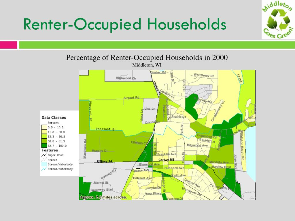 Renter-Occupied Households