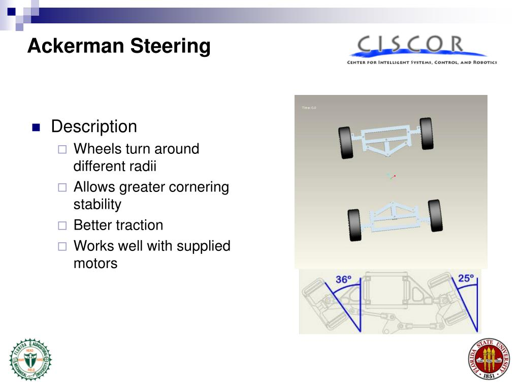Ackerman Steering