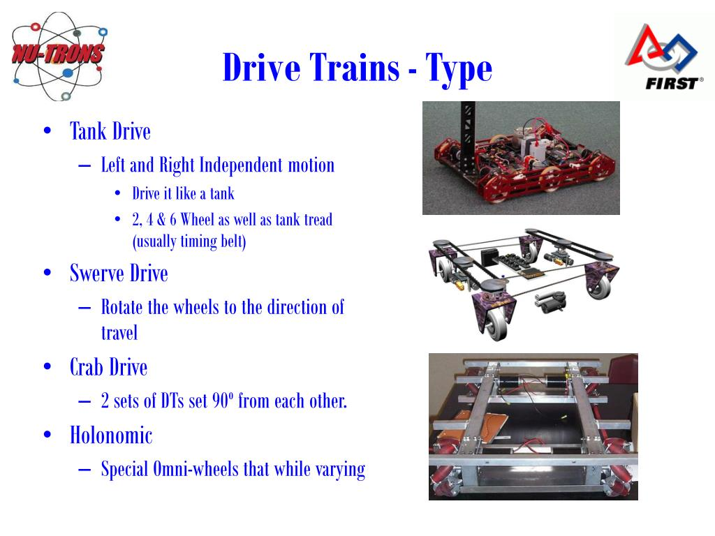 Drive Trains - Type