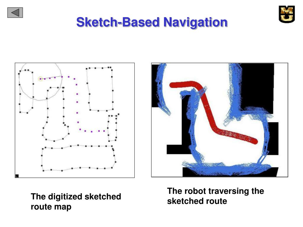 Sketch-Based Navigation