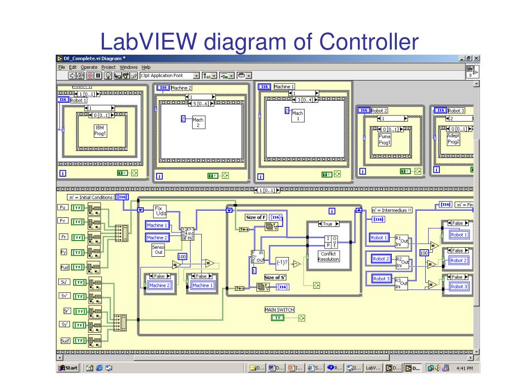 LabVIEW diagram of Controller
