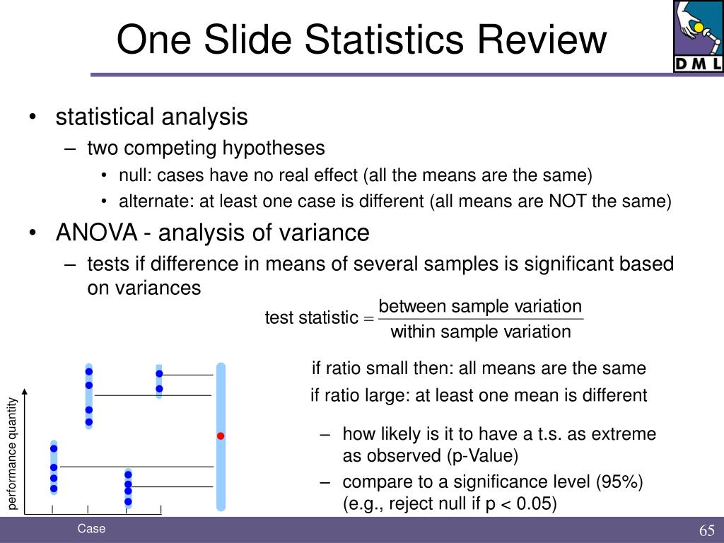 One Slide Statistics Review