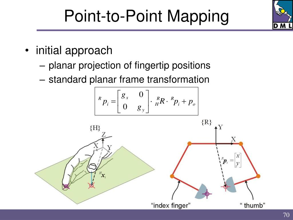 Point-to-Point Mapping