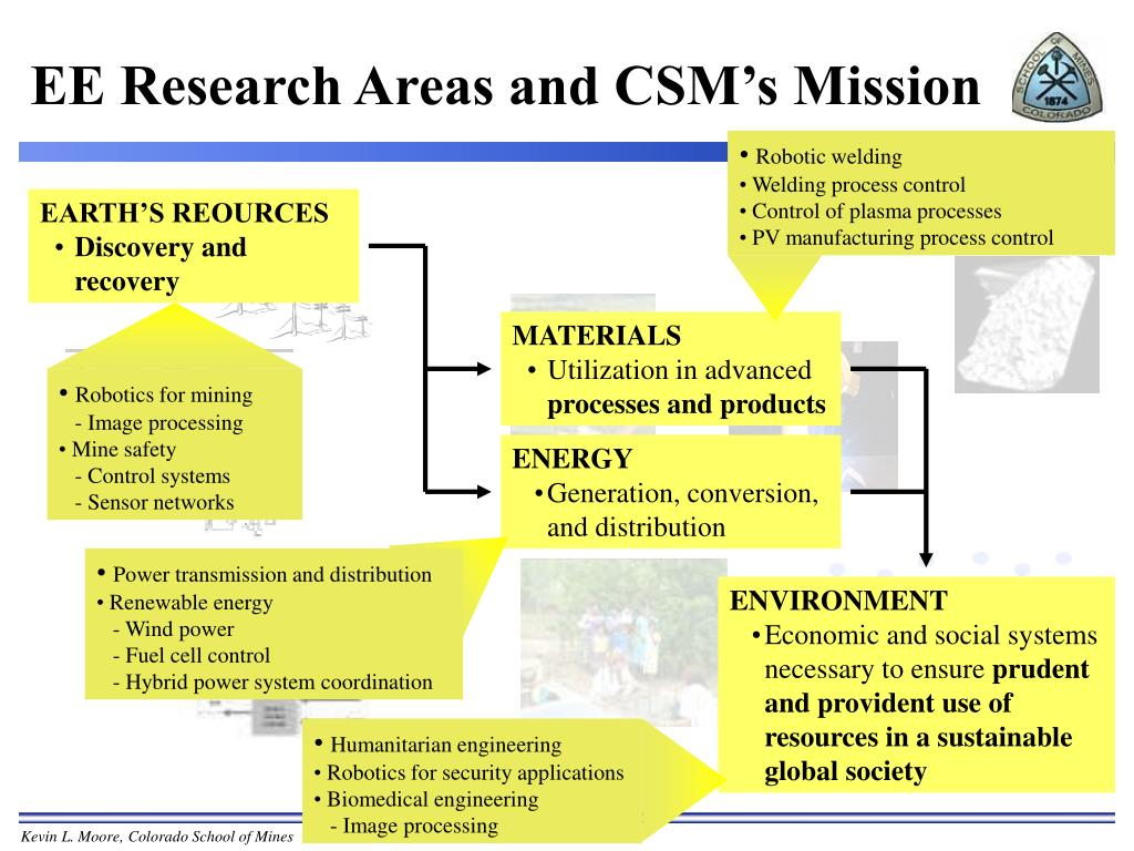 EE Research Areas and CSM's Mission