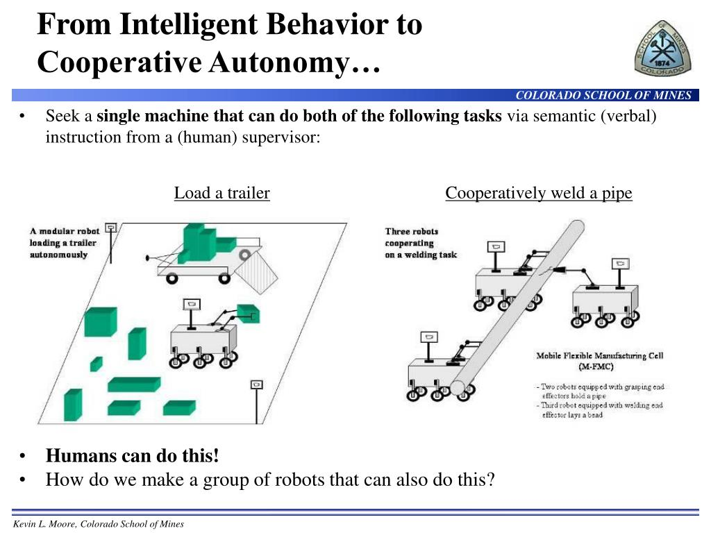 From Intelligent Behavior to