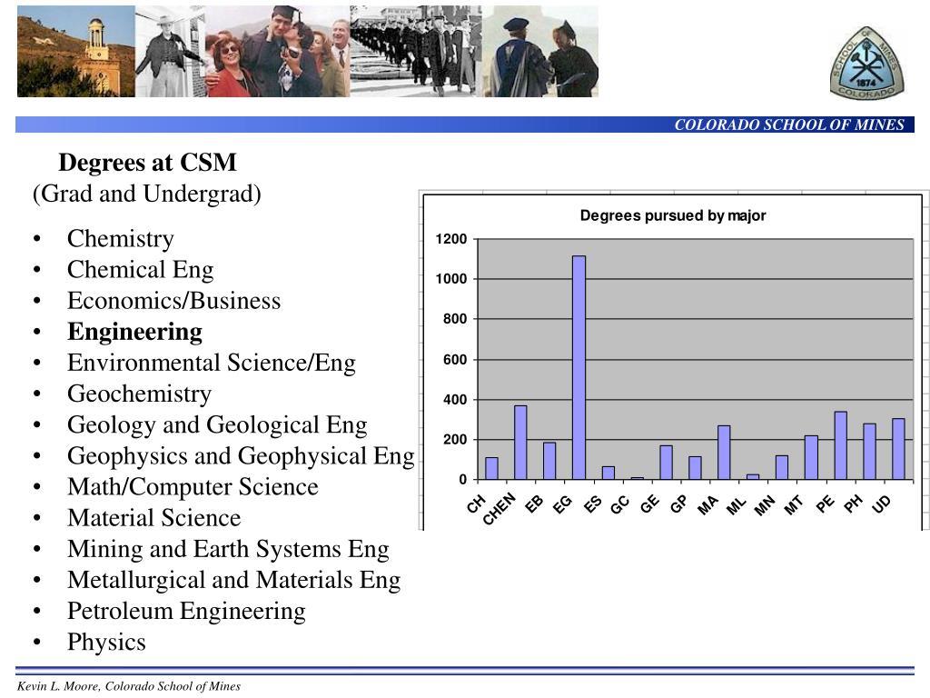 Degrees at CSM