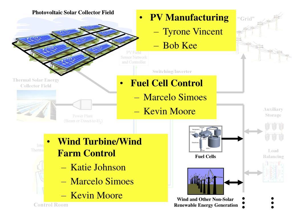 Photovoltaic Solar Collector Field