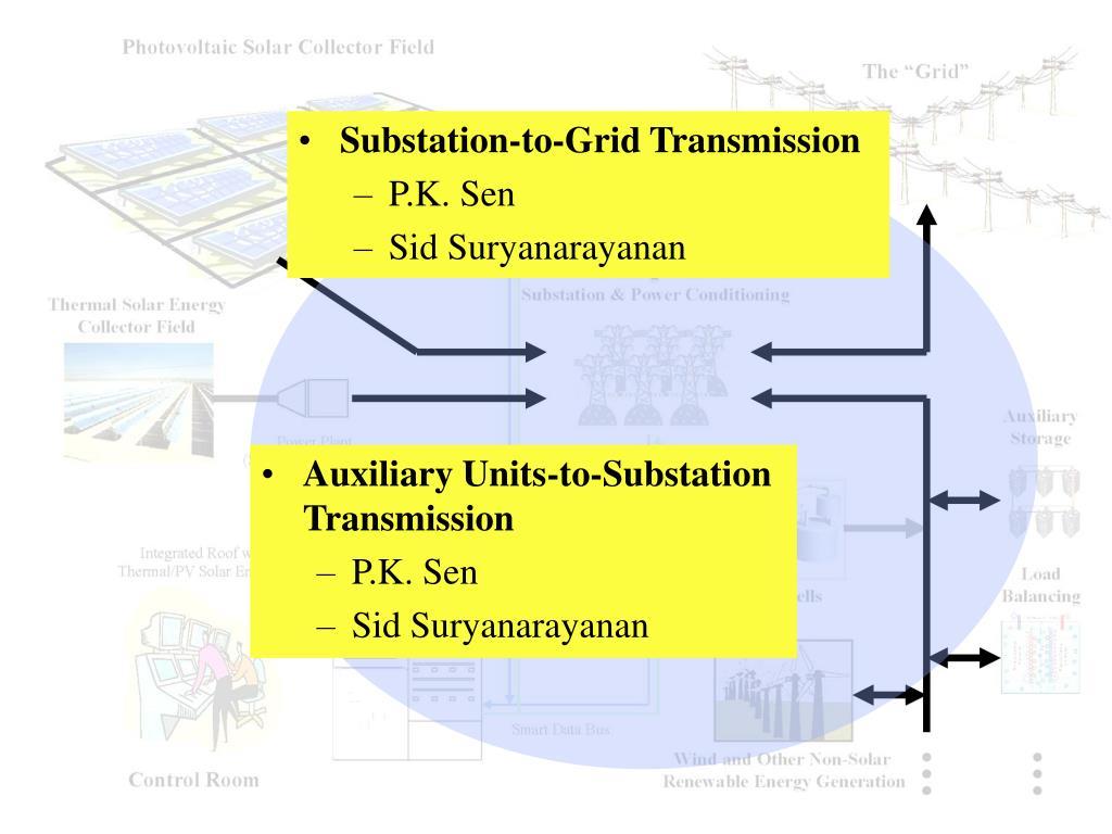 Substation-to-Grid Transmission