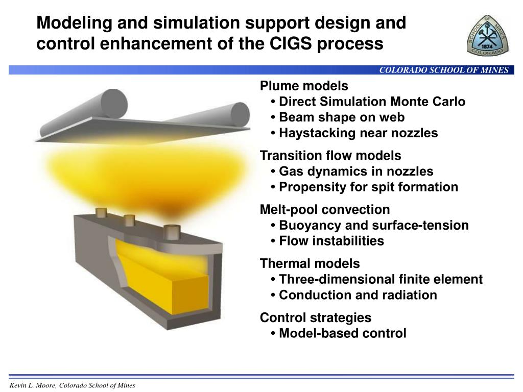 Modeling and simulation support design and control enhancement of the CIGS process