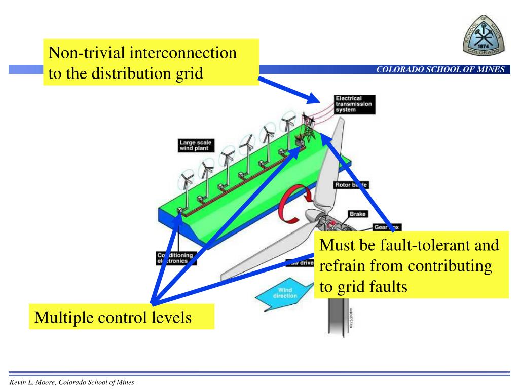 Non-trivial interconnection to the distribution grid