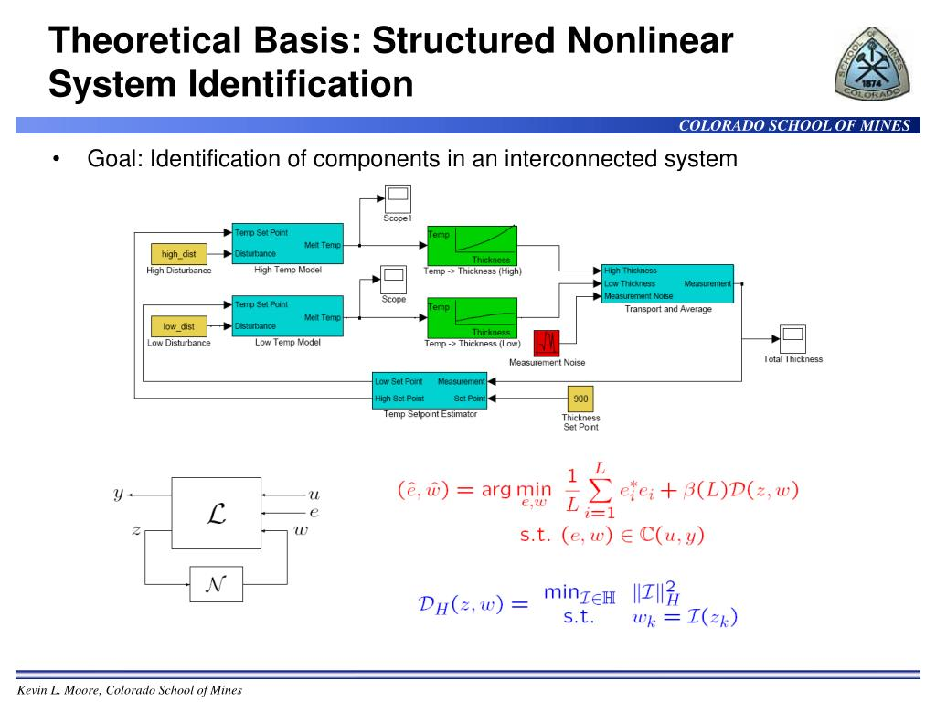 Theoretical Basis: Structured Nonlinear System Identification