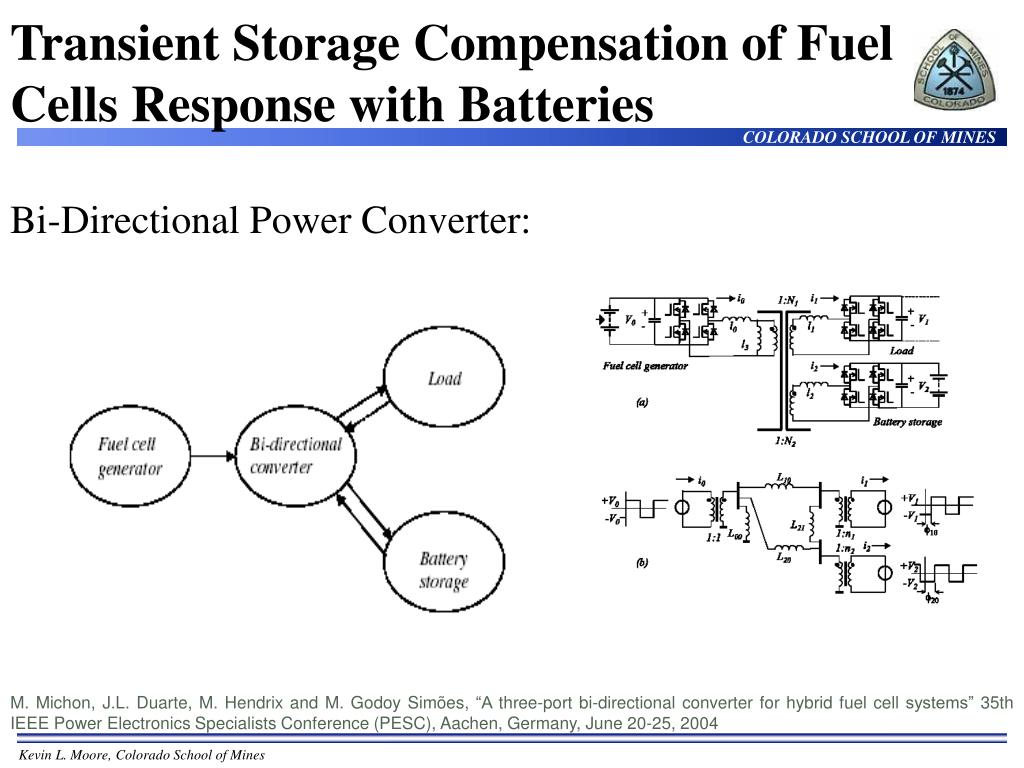 Transient Storage Compensation of Fuel Cells Response with Batteries