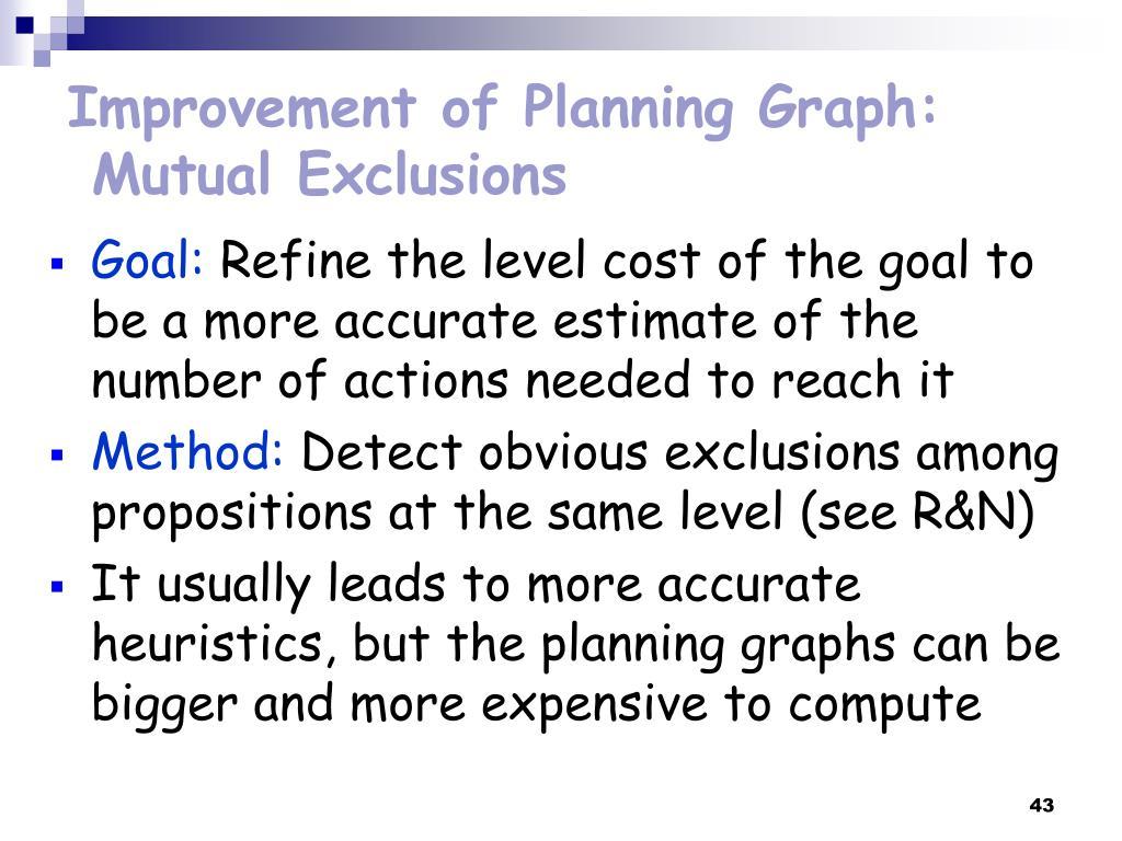 Improvement of Planning Graph: