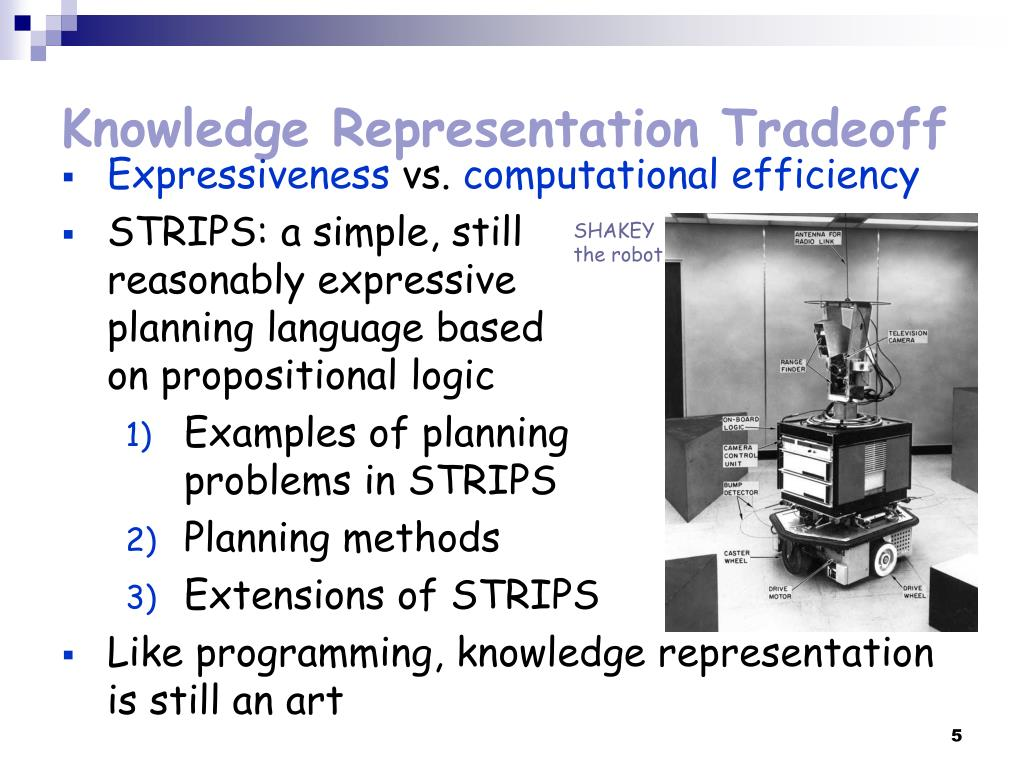 Knowledge Representation Tradeoff