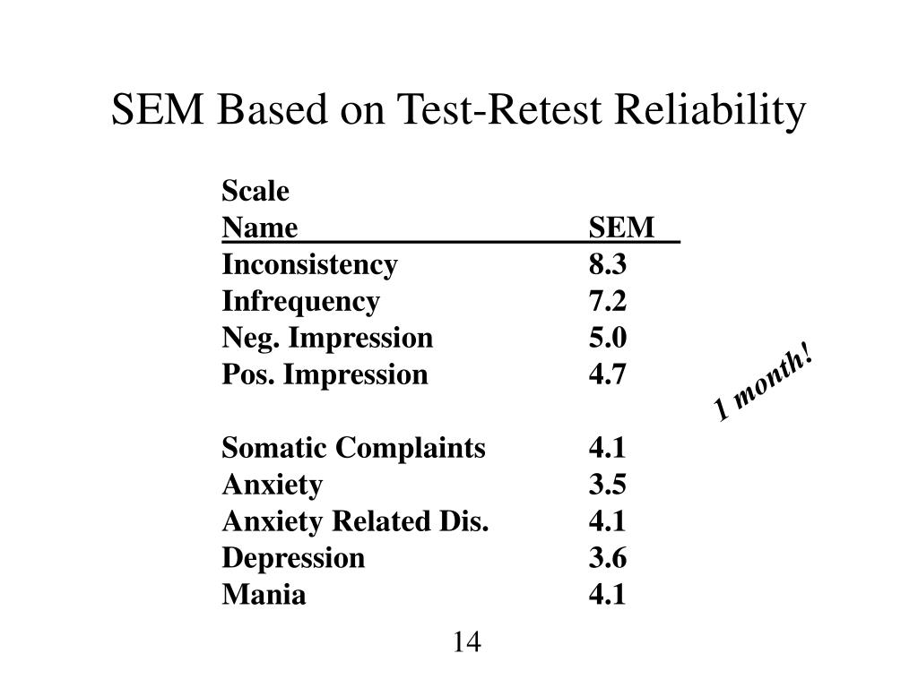 SEM Based on Test-Retest Reliability