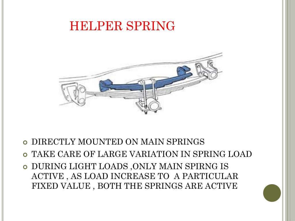 HELPER SPRING