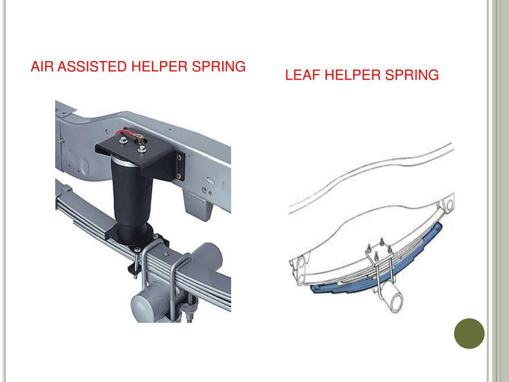 AIR ASSISTED HELPER SPRING
