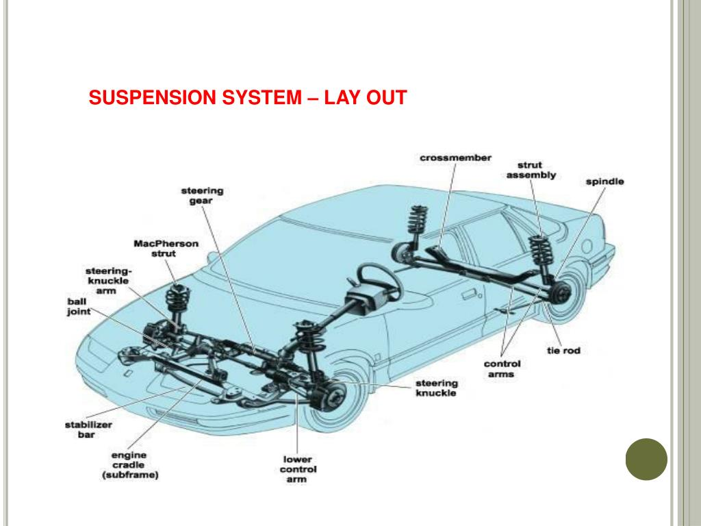 SUSPENSION SYSTEM – LAY OUT