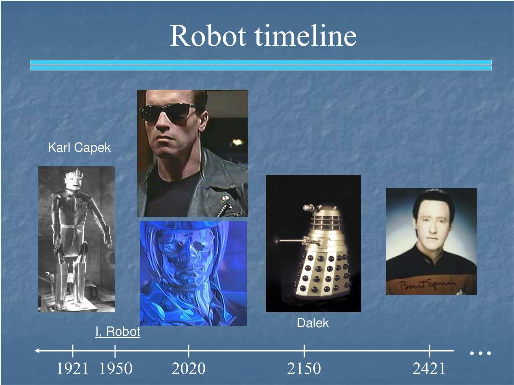 Robot timeline