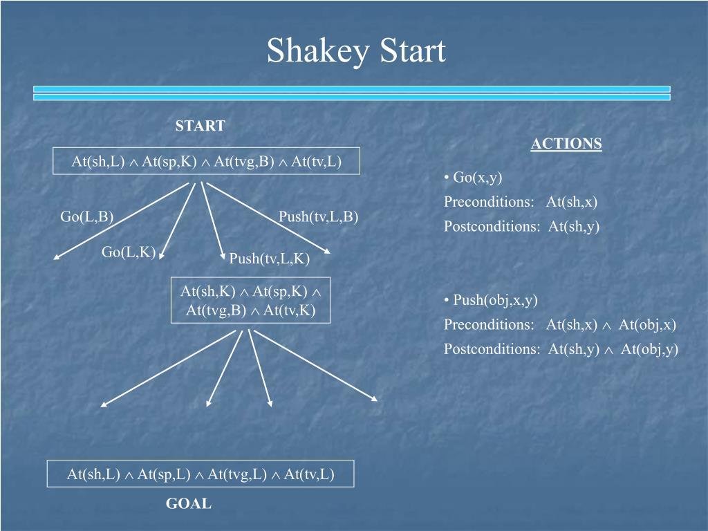Shakey Start