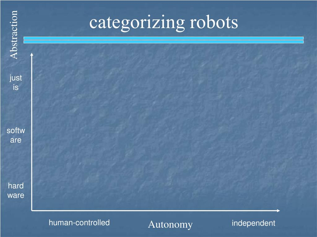 categorizing robots
