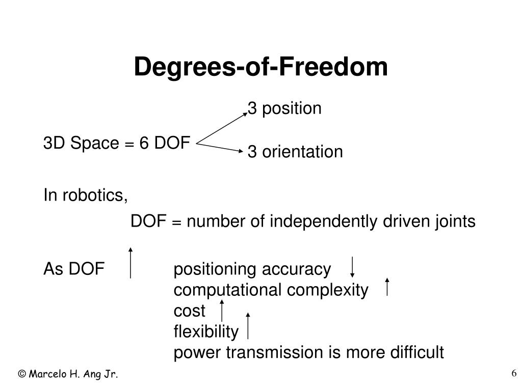 Degrees-of-Freedom