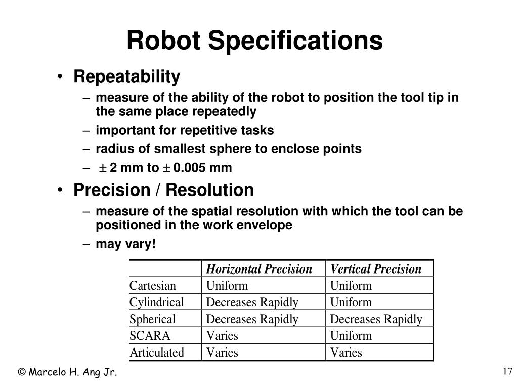 Robot Specifications