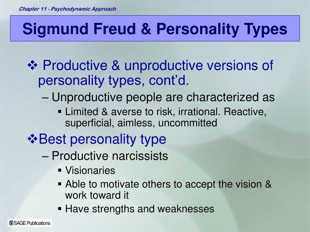 Sigmund Freud & Personality Types
