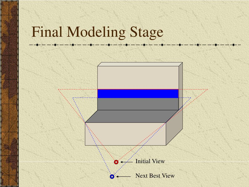 Final Modeling Stage